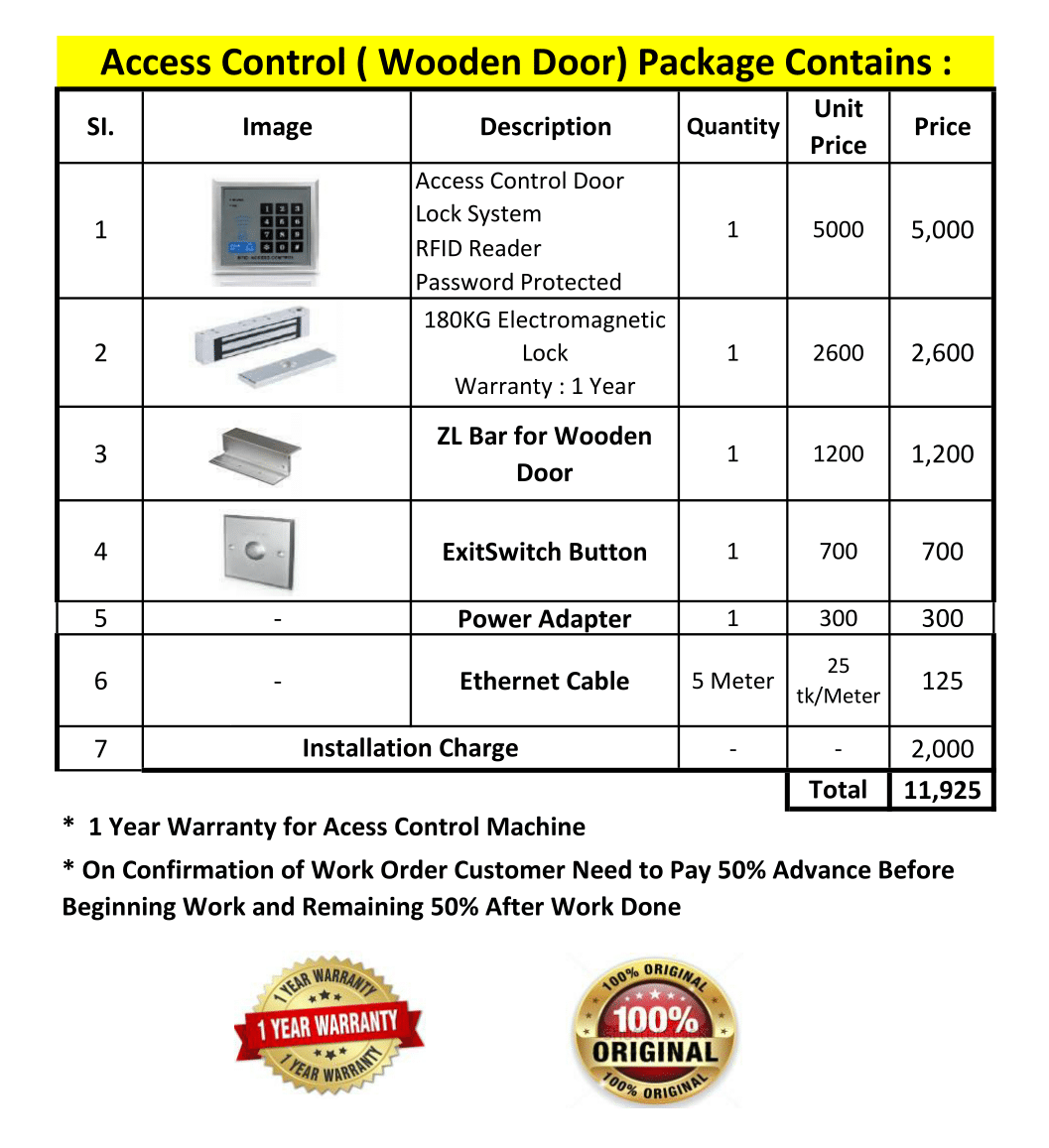 Access Control System For Wooden Door