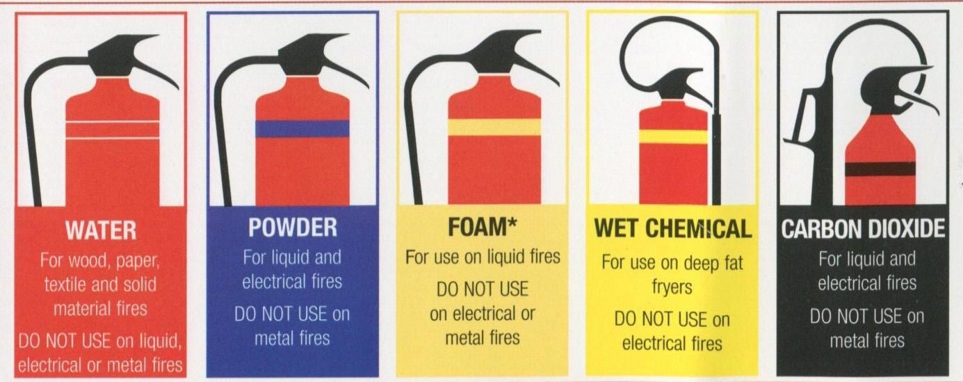 25 Ltr Foam Fire Extinguisher